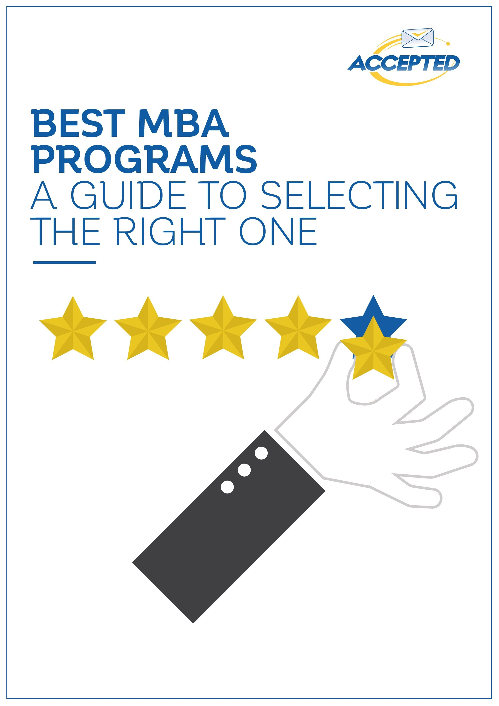Best MBA Programs